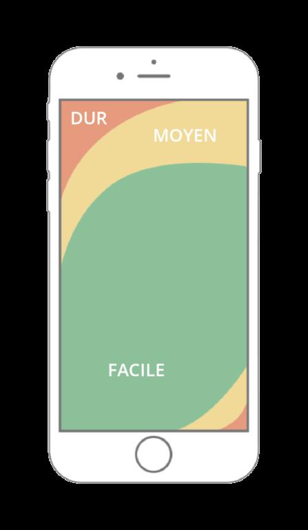 Accessibilité des zones de l'écran sur mobile