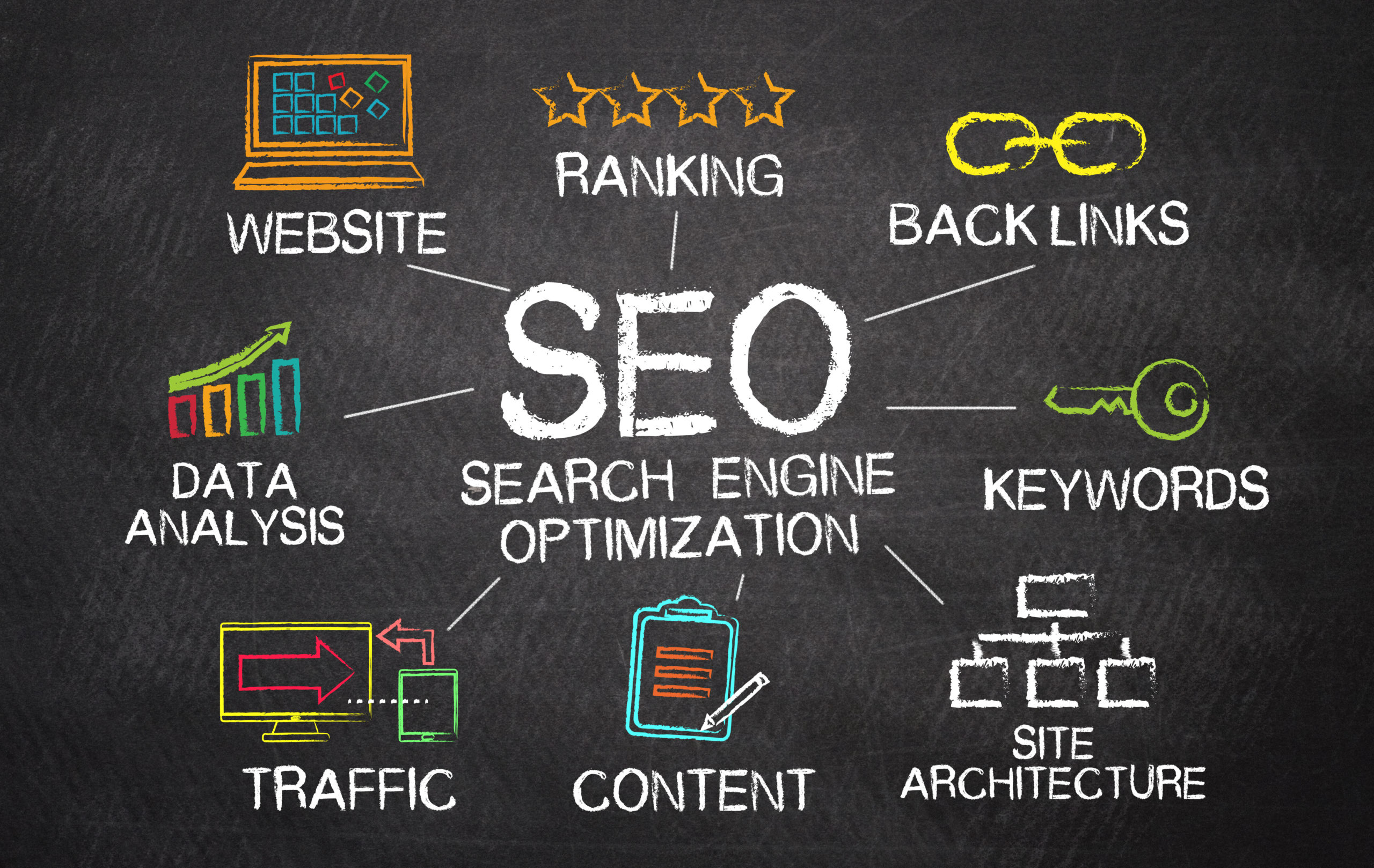 Optimisation SEO – 1er pilier technique